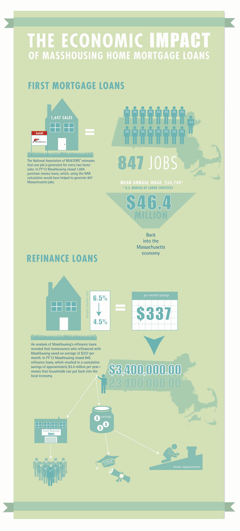 Infographic_MH_2012